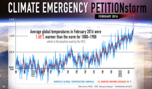 climateemergency-graph_800px